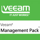 Veeam Management Pack (MP) для System Center